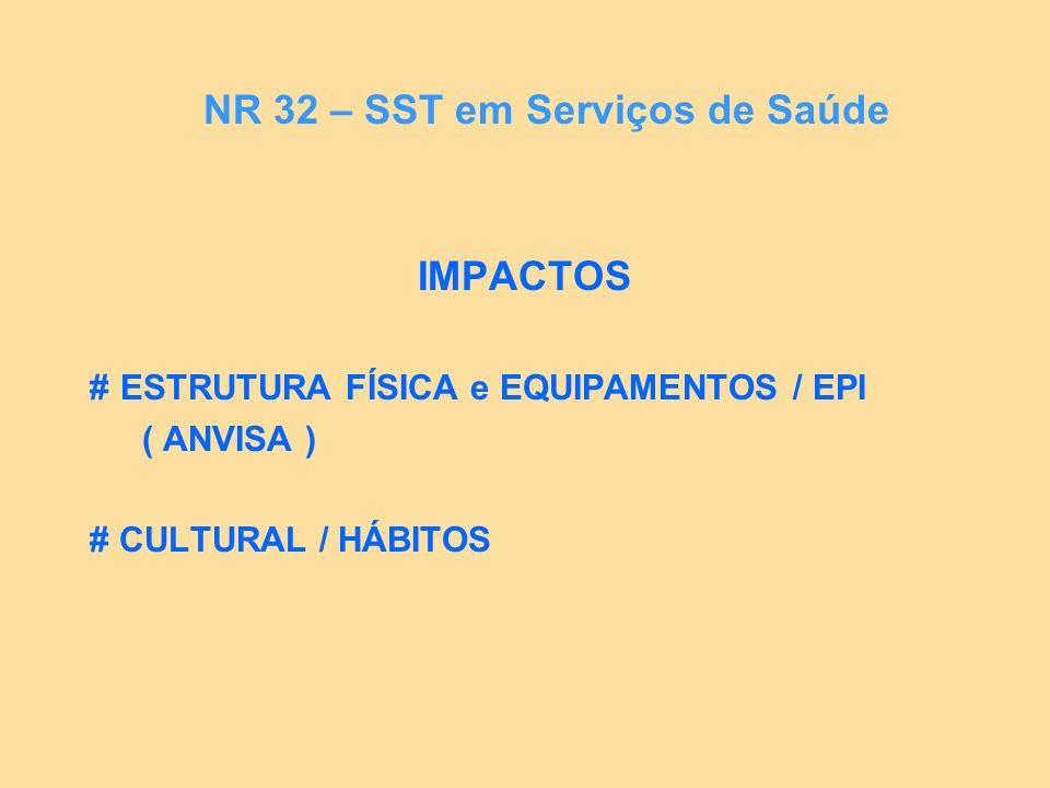 IMPACTOS # ESTRUTURA FÍSICA e EQUIPAMENTOS / EPI ( ANVISA ) # CULTURAL / HÁBITOS NR 32 – SST em Serviços de Saúde