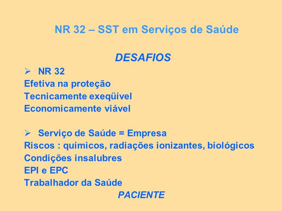 DESAFIOS NR 32 Efetiva na proteção Tecnicamente exeqüível Economicamente viável Serviço de Saúde = Empresa Riscos : químicos, radiações ionizantes, bi