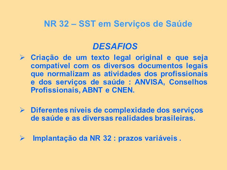 DESAFIOS Criação de um texto legal original e que seja compatível com os diversos documentos legais que normalizam as atividades dos profissionais e d