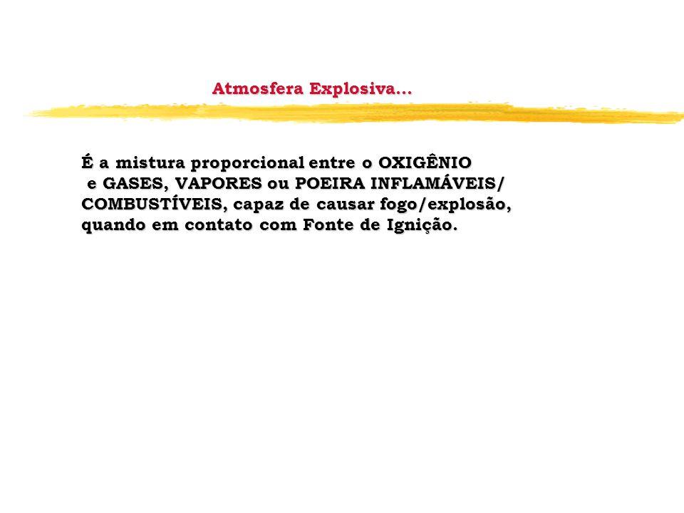 Atmosfera Explosiva... É a mistura proporcional entre o OXIGÊNIO e GASES, VAPORES ou POEIRA INFLAMÁVEIS/ e GASES, VAPORES ou POEIRA INFLAMÁVEIS/ COMBU