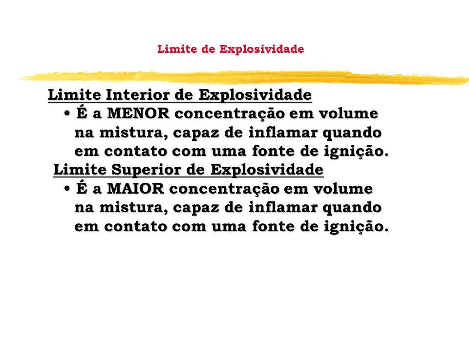 Limite de Explosividade Limite Interior de Explosividade É a MENOR concentração em volume É a MENOR concentração em volume na mistura, capaz de inflam