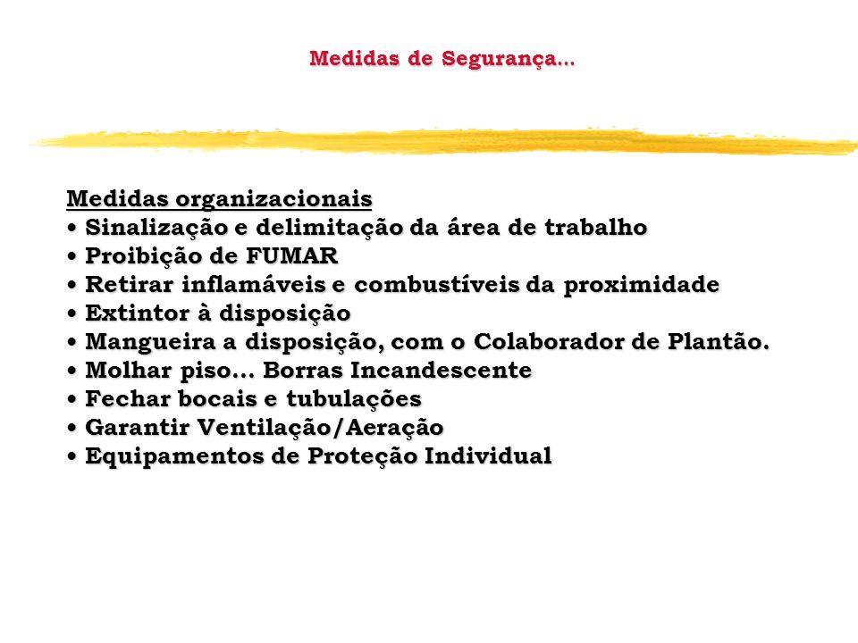 Medidas de Segurança... Medidas organizacionais Sinalização e delimitação da área de trabalho Sinalização e delimitação da área de trabalho Proibição