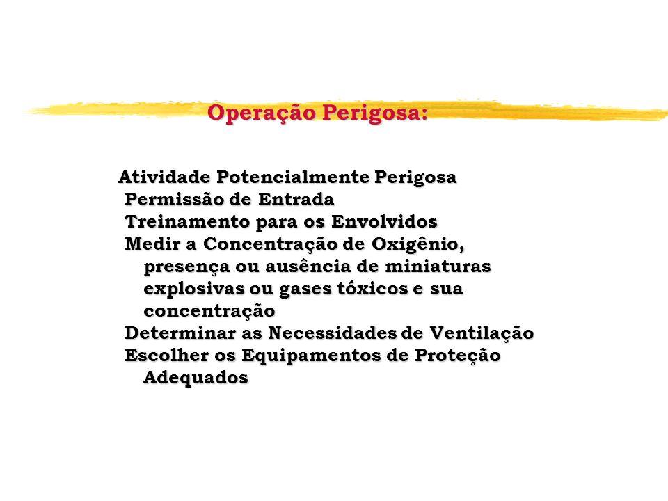 Operação Perigosa: Atividade Potencialmente Perigosa Permissão de Entrada Permissão de Entrada Treinamento para os Envolvidos Treinamento para os Envo