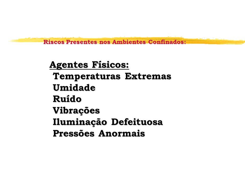Riscos Presentes nos Ambientes Confinados: Agentes Físicos: Temperaturas Extremas Temperaturas Extremas Umidade Umidade Ruído Ruído Vibrações Vibraçõe