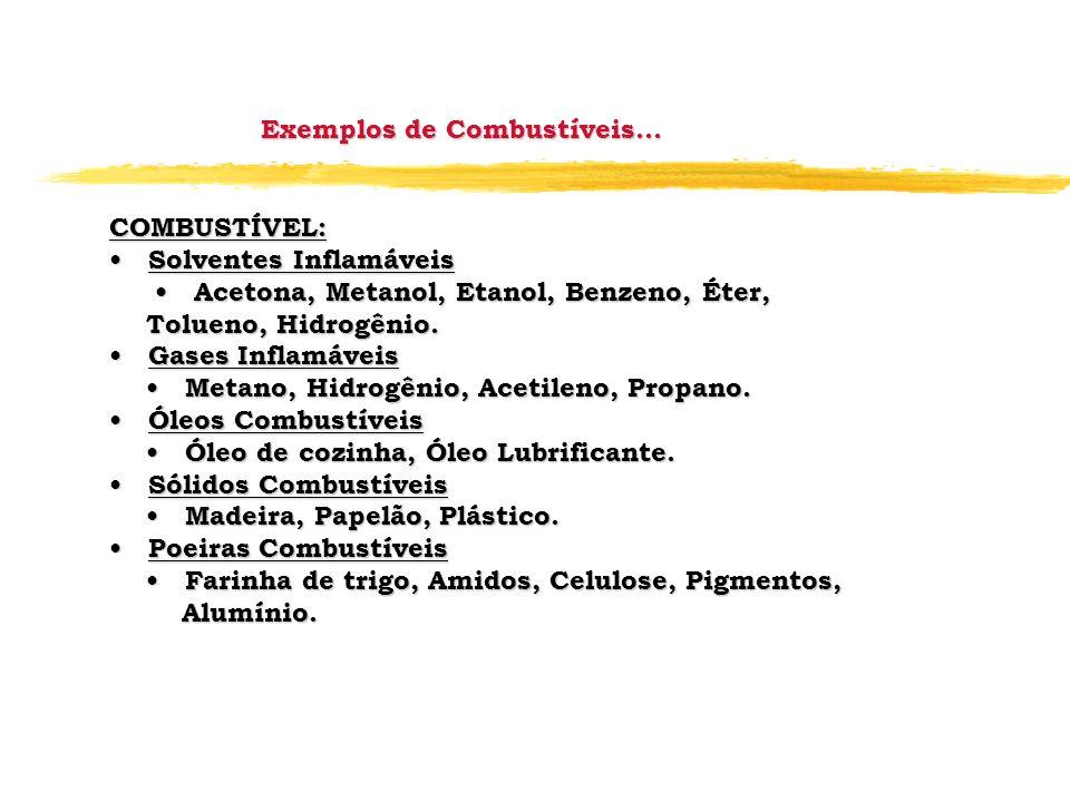 Exemplos de Combustíveis... COMBUSTÍVEL: Solventes Inflamáveis Solventes Inflamáveis Acetona, Metanol, Etanol, Benzeno, Éter, Acetona, Metanol, Etanol