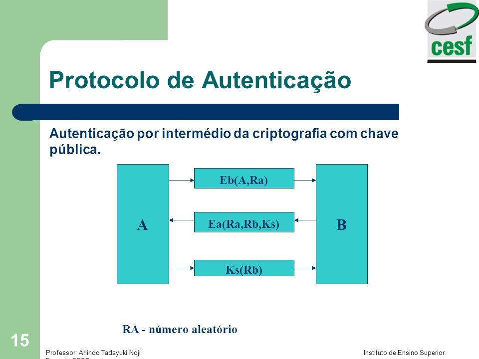 Professor: Arlindo Tadayuki Noji Instituto de Ensino Superior Fucapi - CESF 15 Protocolo de Autenticação AB Eb(A,Ra) Ea(Ra,Rb,Ks) Ks(Rb) Autenticação