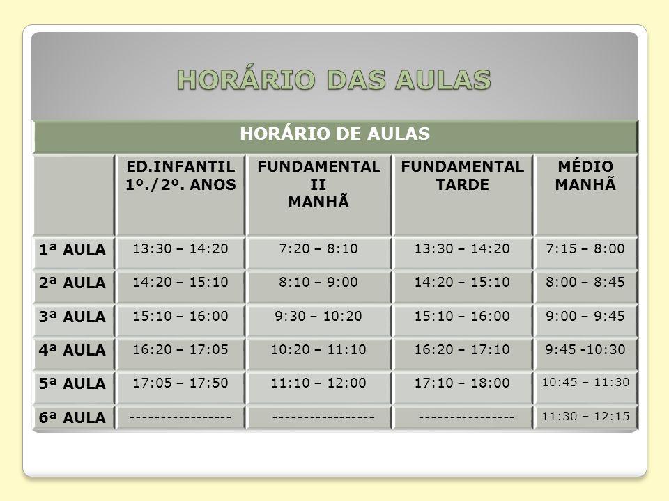 HORÁRIO DE AULAS ED.INFANTIL 1º./2º. ANOS FUNDAMENTAL II MANHÃ FUNDAMENTAL TARDE MÉDIO MANHÃ 1ª AULA 13:30 – 14:207:20 – 8:1013:30 – 14:207:15 – 8:00