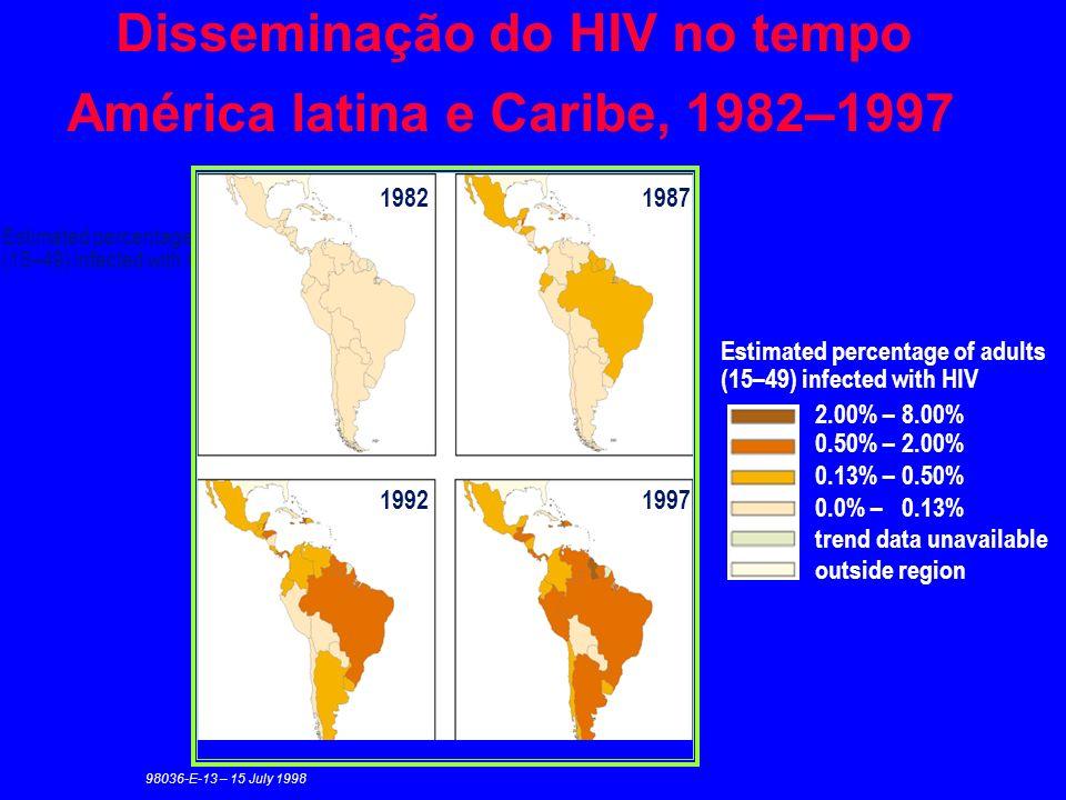 Uma visão global da epidemia 30 milhões de adultos vivendo a epidemia em 1997 Estimated percentage of adults (15–49) infected with HIV 8.00% – 32.00%