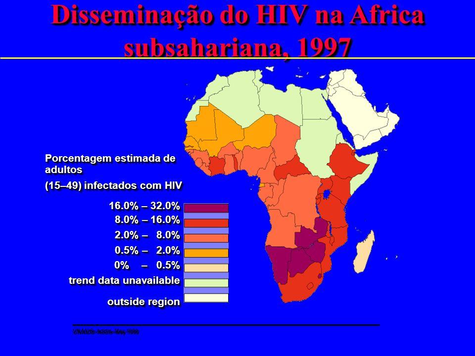 Disseminação do HIV Na Africa subsahariana, 1987 Percentagem estimada de adultos (15–49) Infectados com HIV Percentagem estimada de adultos (15–49) In