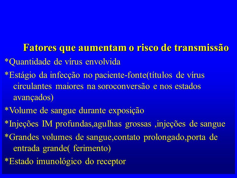 Transmissão paciente-trabalhador da saúde Estudos indicam que:Transmissão associada a punções por agulhas ou injúrias percutâneas similares é de 0,25%