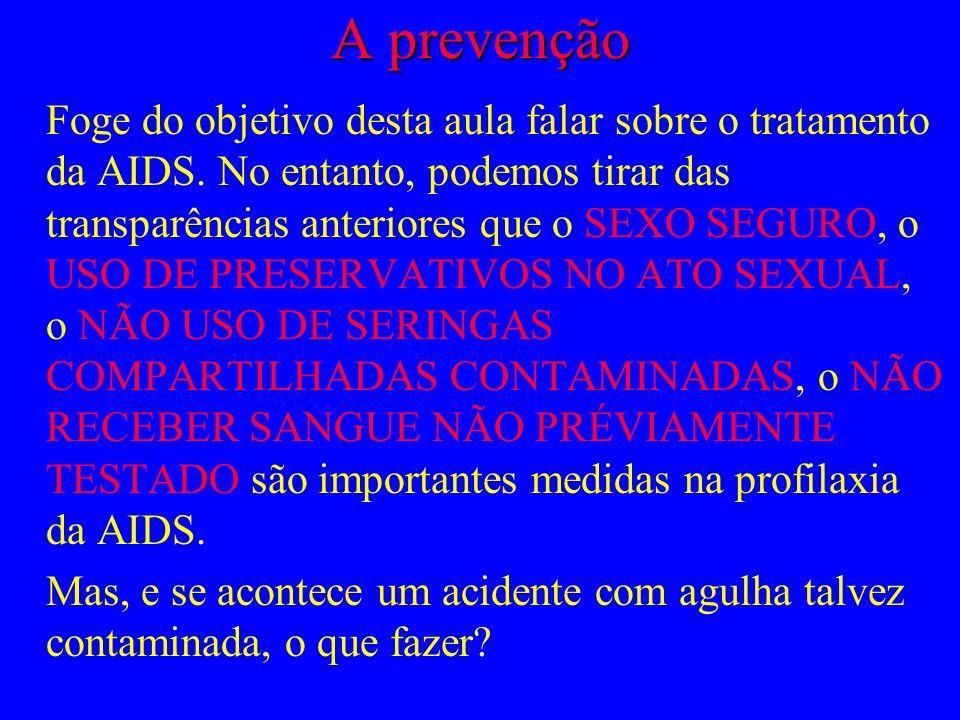 AIDS Como Prevenir?