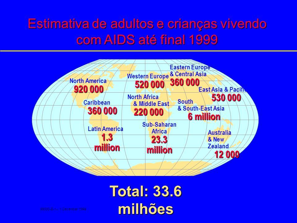 É uma pandemia, afetando quase todos os países do mundo.