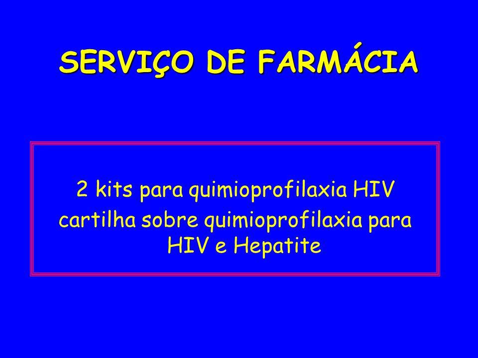 Tabela IV - Recomendações para quimioprofilaxia após a exposição ocupacional ao HIV. Tipo de Exposição Material FonteProfilaxia 1 Esquema Anti retrovi