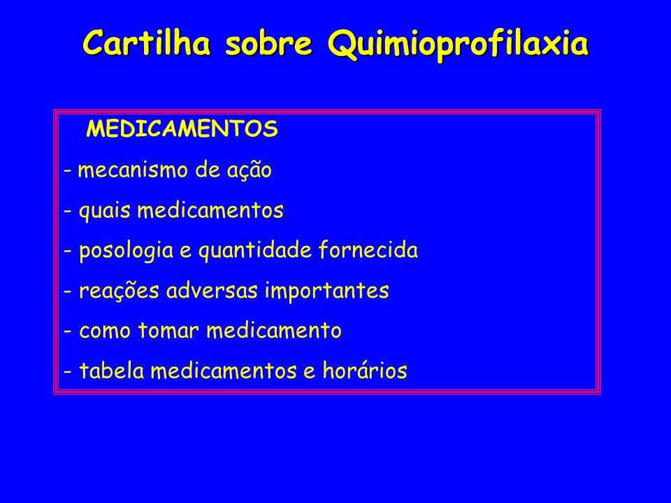 SERVIÇO DE FARMÁCIA 2 kits para quimioprofilaxia HIV cartilha sobre quimioprofilaxia para HIV e Hepatite