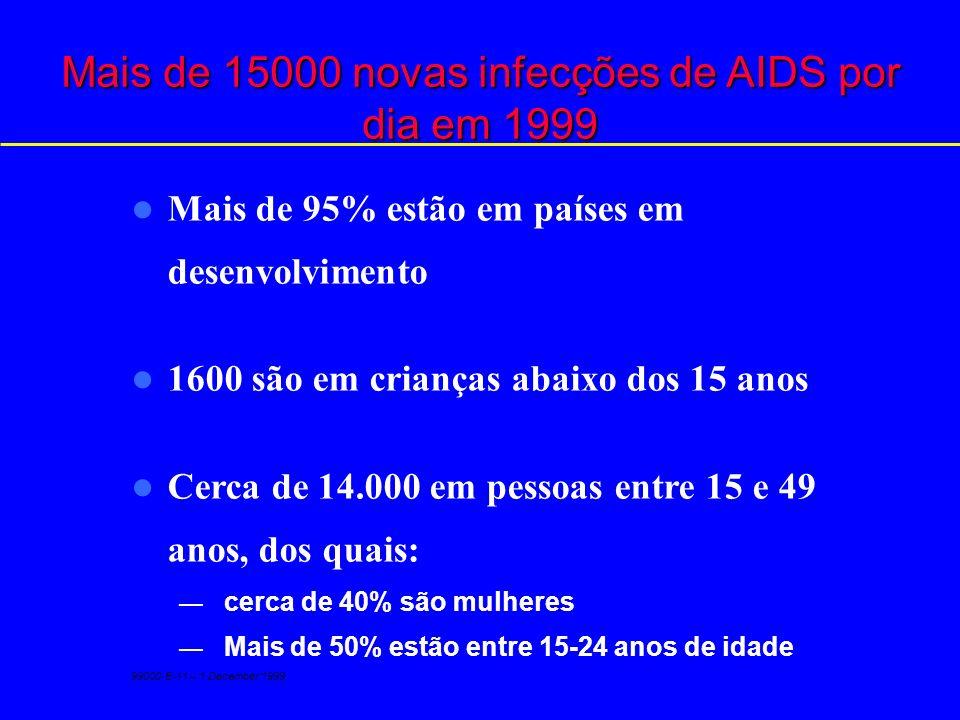 Número estimado de crianças e adultos recentemente infectados com HIV até final 1999 Western Europe 30 000 North Africa & Middle East 19 000 Sub-Sahar