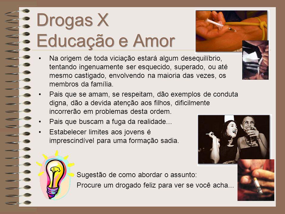 Fonte: Dissertação de mestrado do pediatra Gilson Maestrini Musa, na Universidade de São Paulo – público alvo: Jovens em Ribeirão Preto. Substância< 1