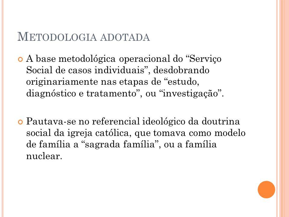 M ETODOLOGIA ADOTADA A base metodológica operacional do Serviço Social de casos individuais, desdobrando originariamente nas etapas de estudo, diagnóstico e tratamento, ou investigação.