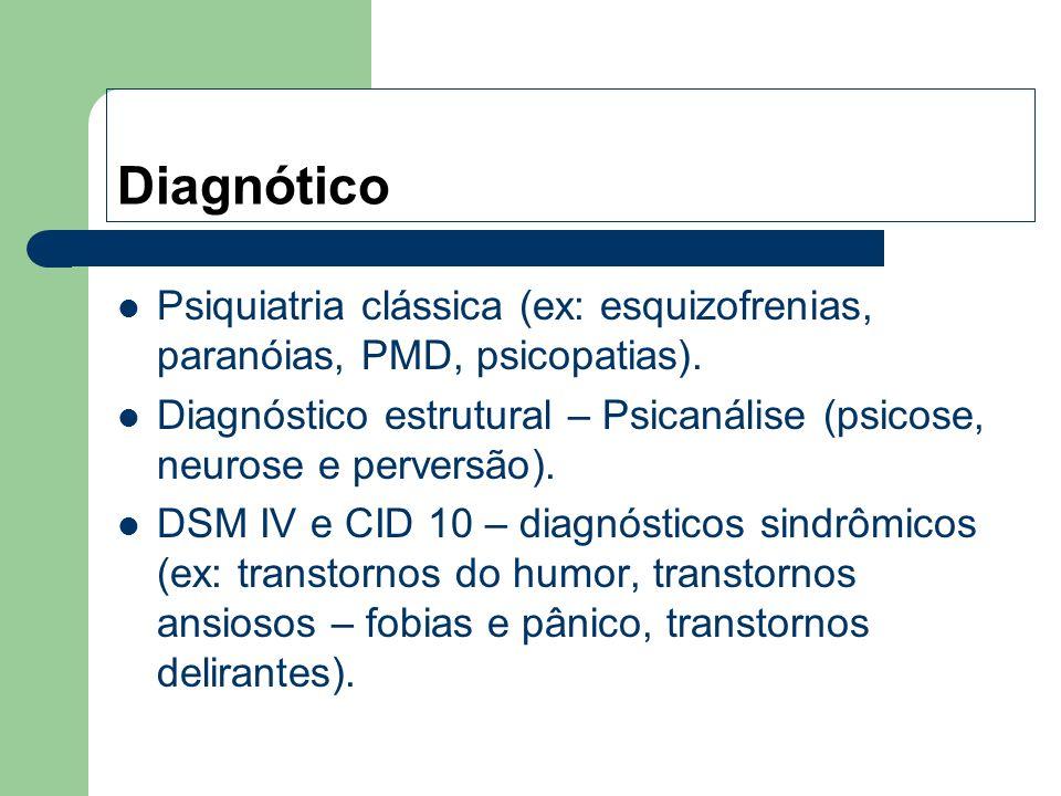 Tratamento dos Transtornos Psicóticos Síndrome Neuroléptica Maligna: é uma complicação potencialmente ameaçadora à vida pelo uso dos antipsicóticos.