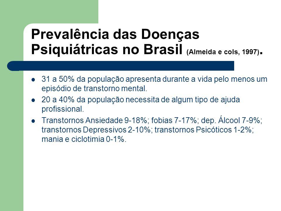 Tratamento dos Transtornos Psicóticos Drogas Antipsicóticas de segunda geração, atípicos ou não-convencionais..
