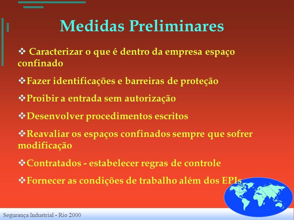 Segurança Industrial - Rio 2000 Medidas Preliminares Caracterizar o que é dentro da empresa espaço confinado Fazer identificações e barreiras de prote