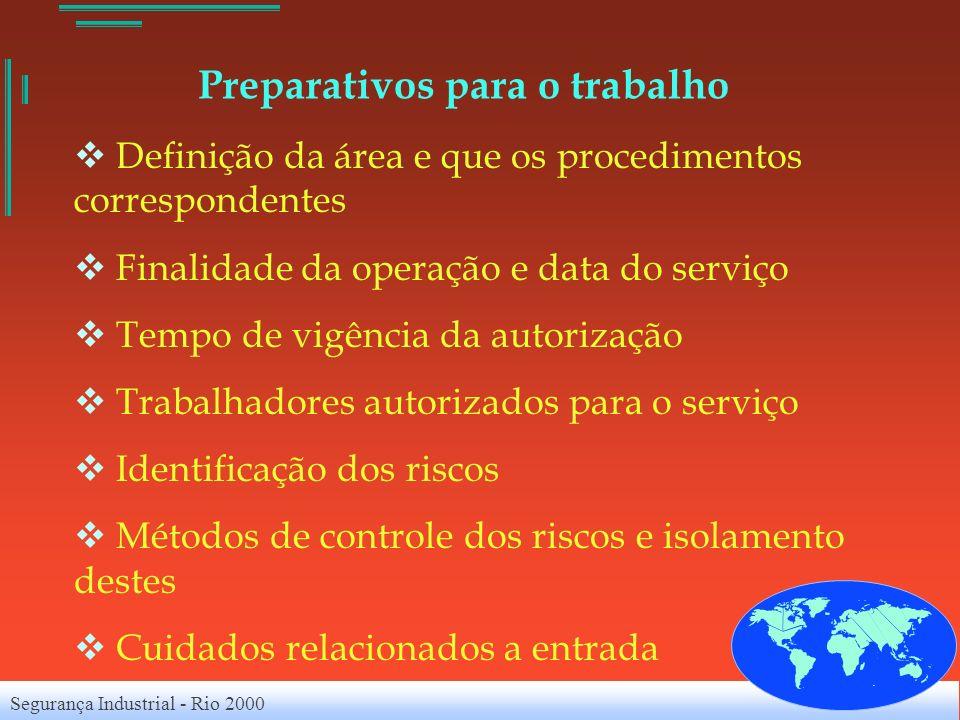 Segurança Industrial - Rio 2000 Preparativos para o trabalho Definição da área e que os procedimentos correspondentes Finalidade da operação e data do
