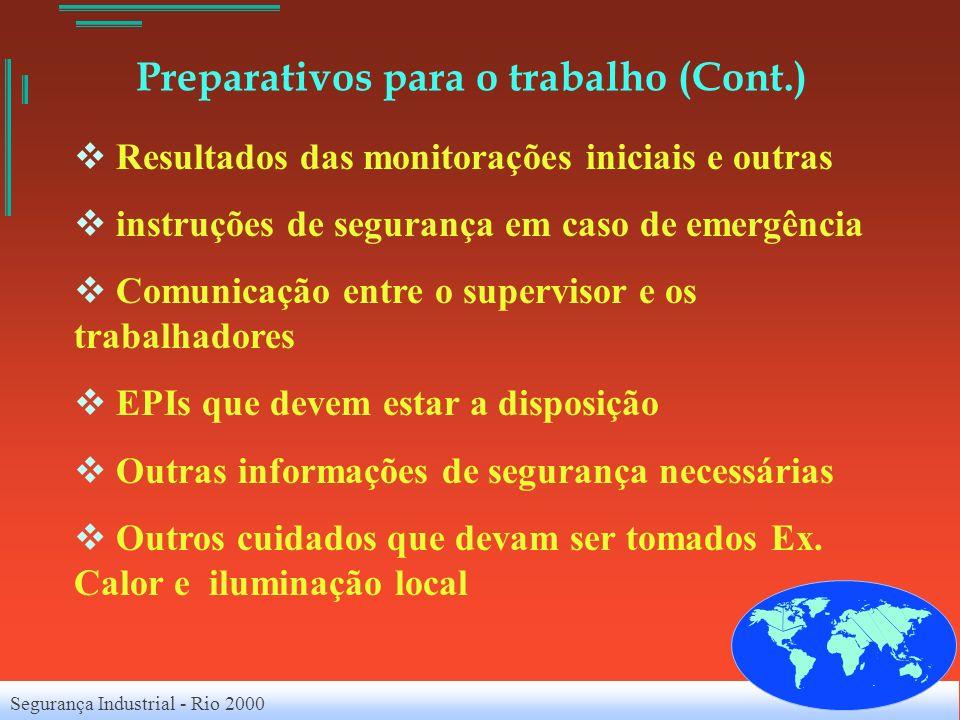 Segurança Industrial - Rio 2000 Preparativos para o trabalho (Cont.) Resultados das monitorações iniciais e outras instruções de segurança em caso de