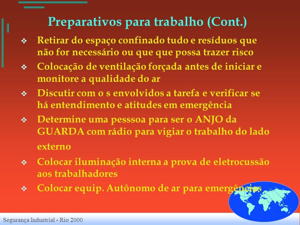 Segurança Industrial - Rio 2000 Preparativos para trabalho (Cont.) Retirar do espaço confinado tudo e resíduos que não for necessário ou que que possa