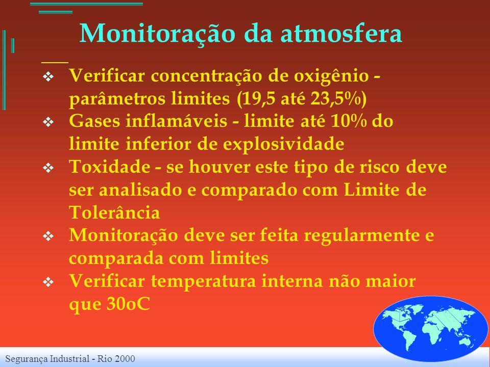 Segurança Industrial - Rio 2000 Monitoração da atmosfera Verificar concentração de oxigênio - parâmetros limites (19,5 até 23,5%) Gases inflamáveis -