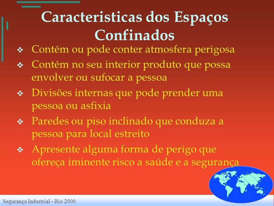 Segurança Industrial - Rio 2000 Caracteristicas dos Espaços Confinados Contém ou pode conter atmosfera perigosa Contém no seu interior produto que pos
