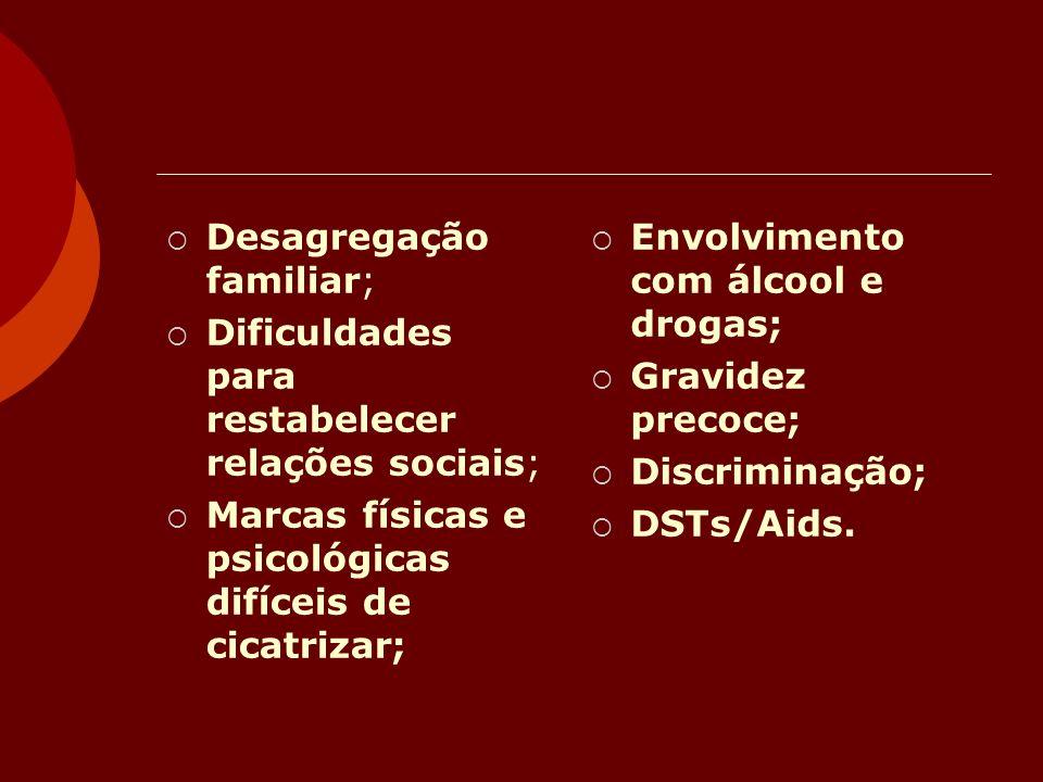 Desagregação familiar; Dificuldades para restabelecer relações sociais; Marcas físicas e psicológicas difíceis de cicatrizar; Envolvimento com álcool