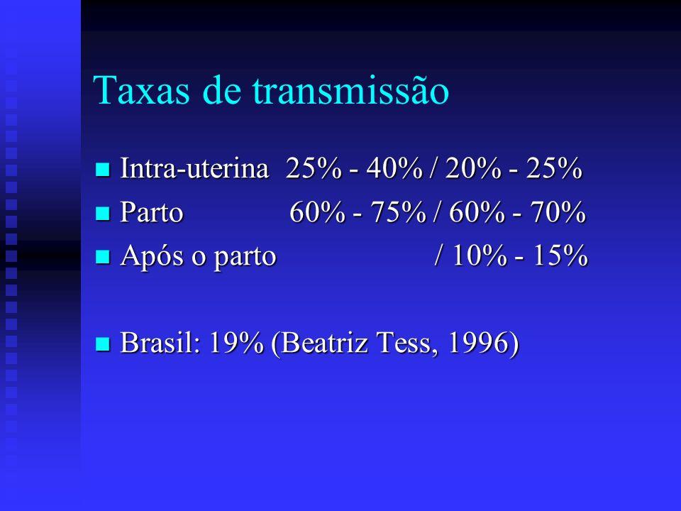 Taxas de transmissão Intra-uterina 25% - 40% / 20% - 25% Intra-uterina 25% - 40% / 20% - 25% Parto 60% - 75% / 60% - 70% Parto 60% - 75% / 60% - 70% A