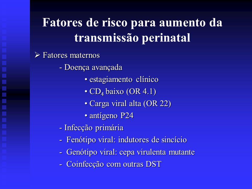 Fatores de risco para aumento da transmissão perinatal Fatores maternos Fatores maternos - Doença avançada estagiamento clínico estagiamento clínico C