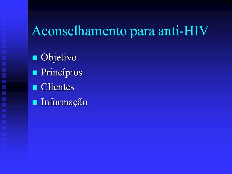 Aconselhamento para anti-HIV Objetivo Objetivo Princípios Princípios Clientes Clientes Informação Informação