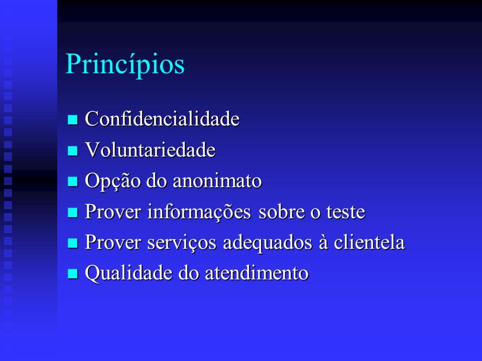 Princípios Confidencialidade Confidencialidade Voluntariedade Voluntariedade Opção do anonimato Opção do anonimato Prover informações sobre o teste Pr