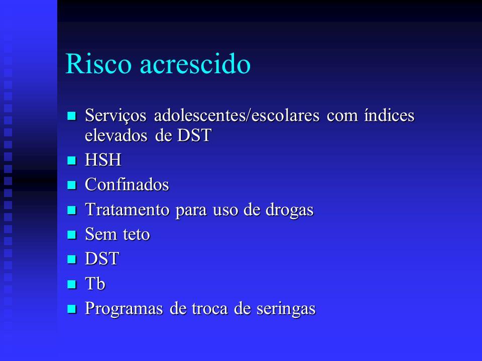 Risco acrescido Serviços adolescentes/escolares com índices elevados de DST Serviços adolescentes/escolares com índices elevados de DST HSH HSH Confin