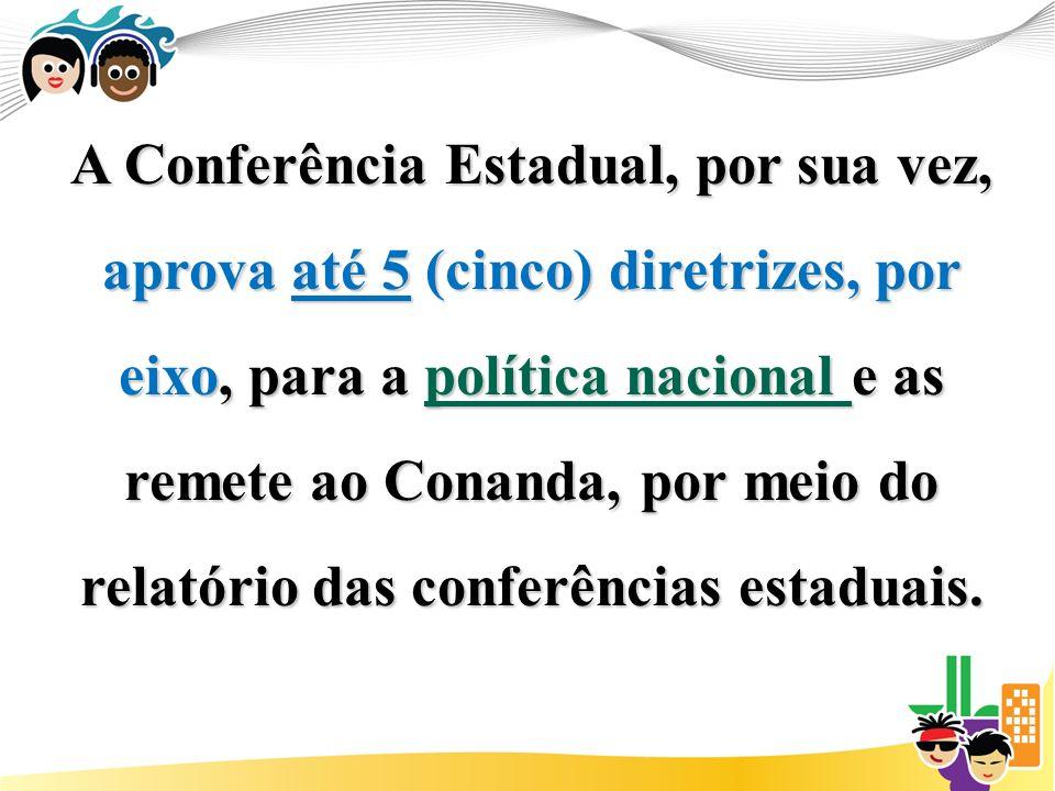 A Conferência Estadual, por sua vez, aprova até 5 (cinco) diretrizes, por eixo, para a política nacional e as remete ao Conanda, por meio do relatório das conferências estaduais.