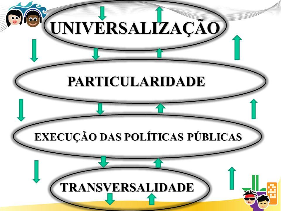 PARTICULARIDADE UNIVERSALIZAÇÃO EXECUÇÃO DAS POLÍTICAS PÚBLICAS TRANSVERSALIDADE