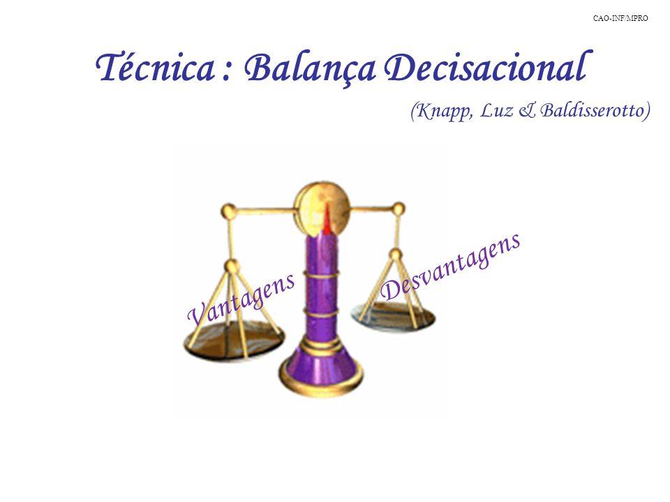 Técnica : Balança Decisacional (Knapp, Luz & Baldisserotto) Vantagens Desvantagens CAO-INF/MPRO