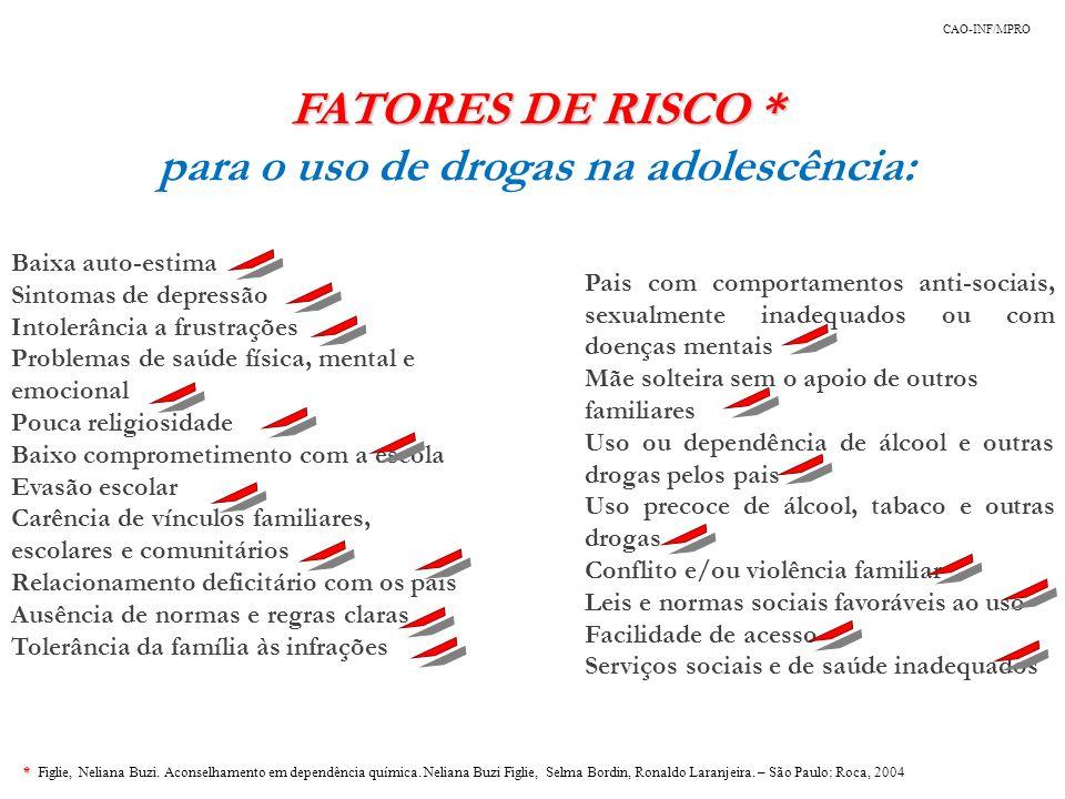 Principais drogas consumidas por adolescentes: Pesquise: www.obid.senad.gov.br CAO-INF/MPRO