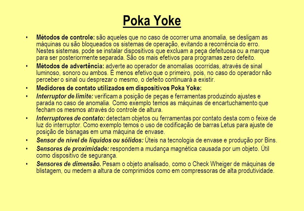 Poka Yoke Métodos de controle: são aqueles que no caso de ocorrer uma anomalia, se desligam as máquinas ou são bloqueados os sistemas de operação, evi