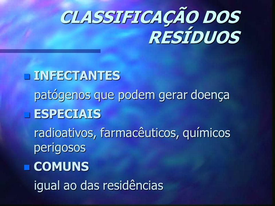 CLASSIFICAÇÃO DOS RESÍDUOS n INFECTANTES patógenos que podem gerar doença patógenos que podem gerar doença n ESPECIAIS radioativos, farmacêuticos, quí