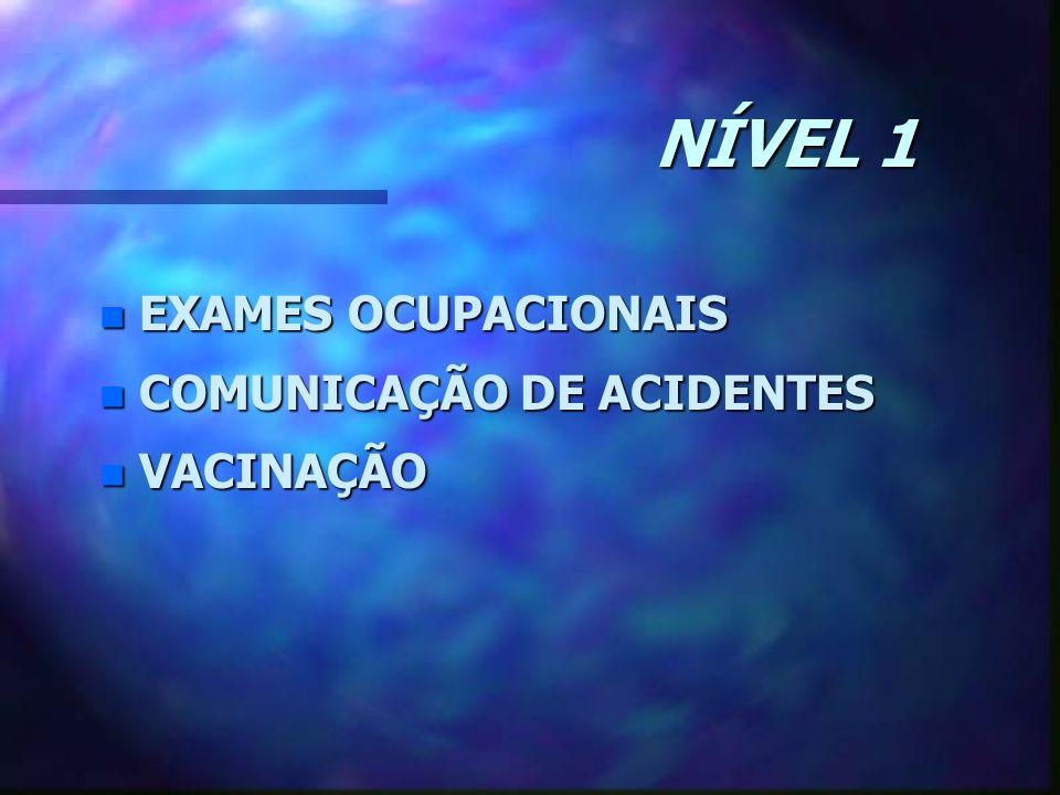 NÍVEL 1 n EXAMES OCUPACIONAIS n COMUNICAÇÃO DE ACIDENTES n VACINAÇÃO