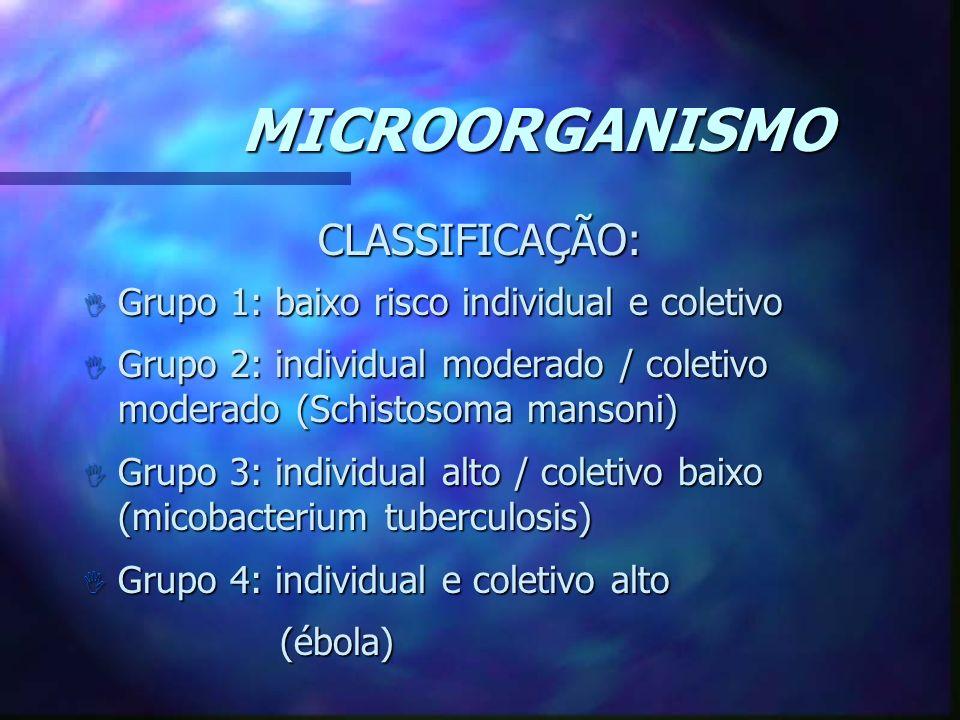 MICROORGANISMO CLASSIFICAÇÃO: I Grupo 1: baixo risco individual e coletivo I Grupo 2: individual moderado / coletivo moderado (Schistosoma mansoni) I