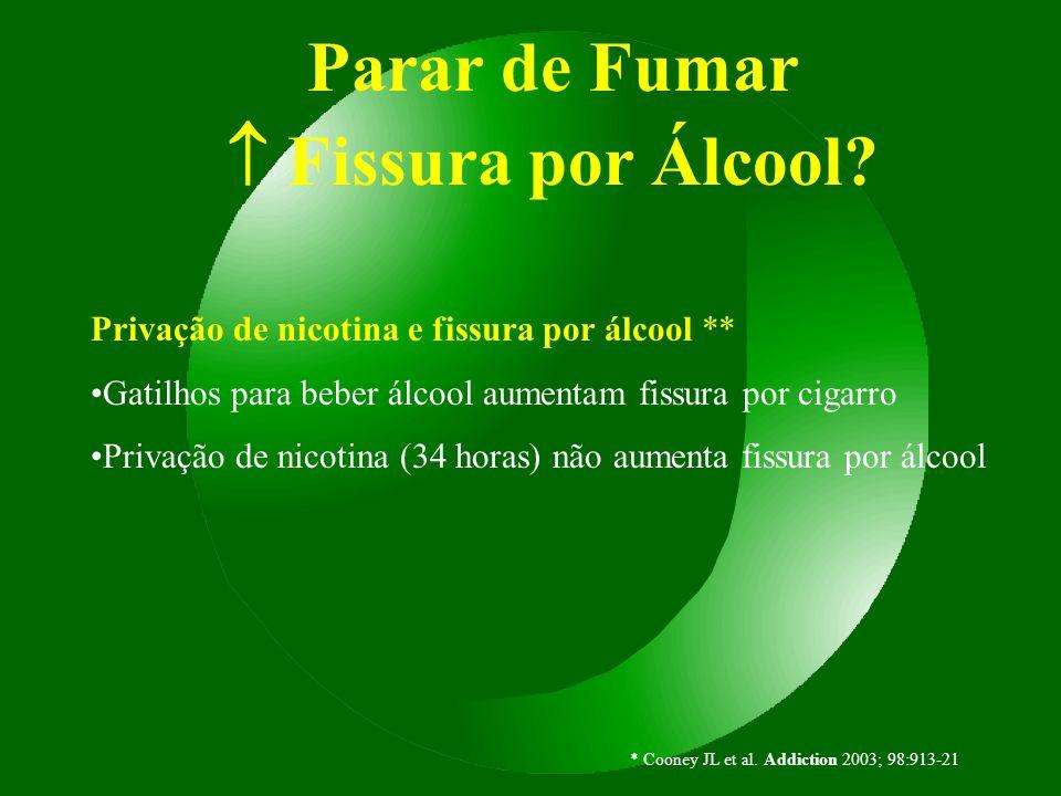 Parar de Fumar Fissura por Álcool? Privação de nicotina e fissura por álcool ** Gatilhos para beber álcool aumentam fissura por cigarro Privação de ni