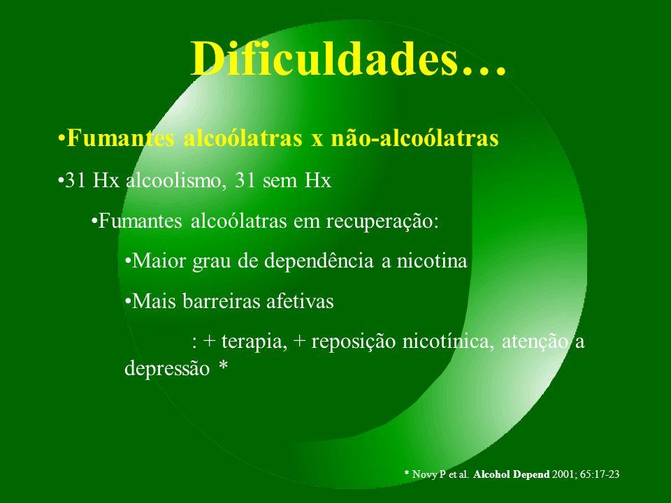 Dificuldades… Fumantes alcoólatras x não-alcoólatras 31 Hx alcoolismo, 31 sem Hx Fumantes alcoólatras em recuperação: Maior grau de dependência a nico