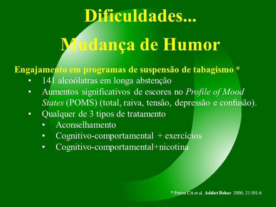 Dificuldades... Mudança de Humor Engajamento em programas de suspensão de tabagismo * 141 alcoólatras em longa abstenção Aumentos significativos de es