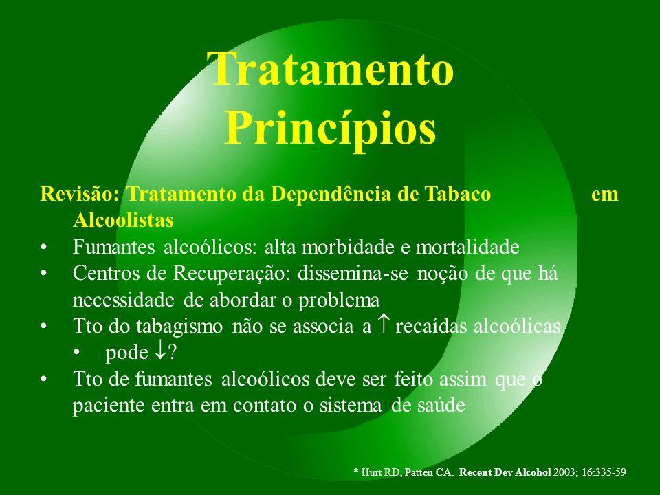 Revisão: Tratamento da Dependência de Tabaco em Alcoolistas Fumantes alcoólicos: alta morbidade e mortalidade Centros de Recuperação: dissemina-se noç