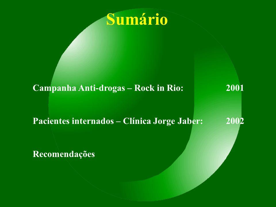 Sumário Campanha Anti-drogas – Rock in Rio:2001 Pacientes internados – Clínica Jorge Jaber:2002 Recomendações