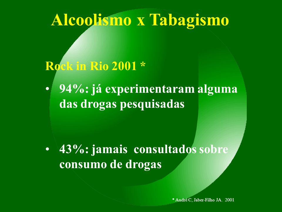 Alcoolismo x Tabagismo Rock in Rio 2001 * 94%: já experimentaram alguma das drogas pesquisadas 43%: jamais consultados sobre consumo de drogas * André