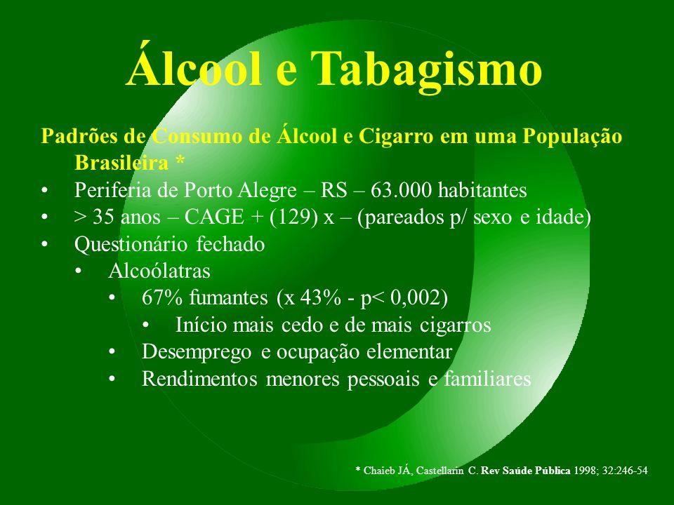Álcool e Tabagismo Padrões de Consumo de Álcool e Cigarro em uma População Brasileira * Periferia de Porto Alegre – RS – 63.000 habitantes > 35 anos –